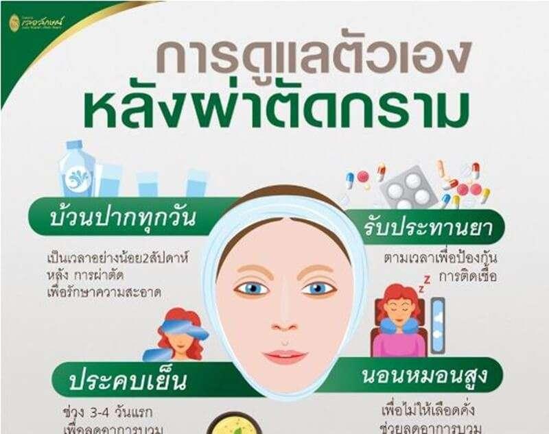 โรงพยาบาลศัลยกรรมพลาสติกประเทศไทย