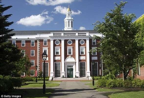 มหาวิทยาลัยฮาร์วาร์ด